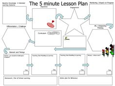 The 5 Minute Lesson Plan planning without planning! ha ha