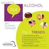 What's Hot in 2014 Culinary Forecast