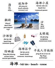 Mandarin Chinese From Scratch: Vocabulary Building: Beach   Новые слова: Пляж