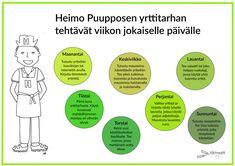 Viikkotehtävät - Värinautit Science, Geography, Finland, Chart