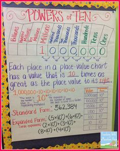 Exponents Powers of Ten Anchor Chart and FREE task cards!Powers of Ten Anchor Chart and FREE task cards! Math Charts, Math Anchor Charts, Rounding Anchor Chart, Multiplication Anchor Charts, Math Strategies, Math Resources, Math Worksheets, Multiplication Strategies, Fifth Grade Math