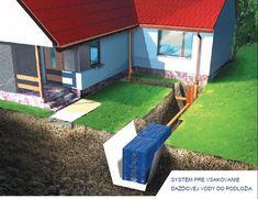 Vsakovací systém od spoločnosti Wavin - Stavebnictvo.sk - Pre tých čo pomáhajú, alebo chcú lepšie bývať. Outdoor Decor, Home Decor, Decoration Home, Room Decor, Home Interior Design, Home Decoration, Interior Design