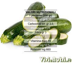 Risultati immagini per zucchine valori nutrizionali