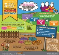 [Doodle of the Month] 5 Top Tips for Productive Muslimah Outings - Productive Muslim