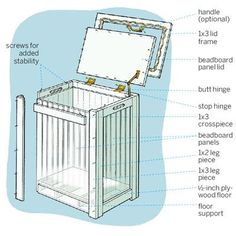 How to build a sturdy, handsome clothes hamper for just over $100. | Illustration: Gregory Nemec | thisoldhouse.com