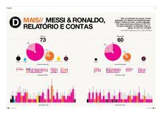 Messi e Ronaldo: Relatórios e Contas (I). Prémios Malofiej 21, Prata. Prémios ÑH9, Menção.