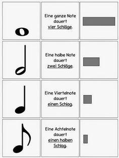 """Musik in der Grundschule: Klebematerial """"Die Notenwerte"""" - #der #Die #Grundschule #Klebematerial #Musik #Notenwerte"""