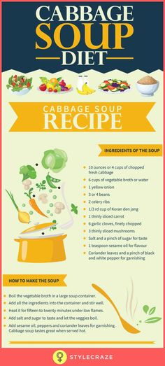 Looking for ideas for quick weight loss? Cabbage soup diet is exactly what you need! Dieters have reported losing as many as 10 pounds in just 7 days!