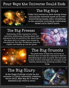 Space and astronomy , weltraum und astronomie , espace et astronomie , espacio … Astronomy Facts, Astronomy Science, Space And Astronomy, Astronomy Quotes, Astronomy Tattoo, Astronomy Pictures, Cool Science Facts, Wtf Fun Facts, Big Rip