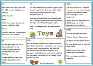 Eyfs planning http://www.childminding-treasures.com/eyfs_topic_planning  http://www.childminding-treasures.com/eyfs_topic_planning