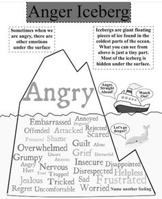 KIDS COPING SKILLS! School Counseling Lesson, Posters, Art