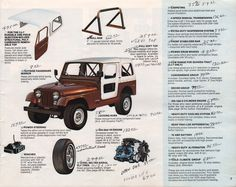 81 Best 1976 Jeep CJ5 ideas, parts etc images in 2019 ... Jeep Cj Wiring Diagram In Cj on