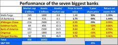 big-banks-r1 performance-2016