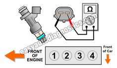 How To Test A BAD Fuel Injector (2.5L Nissan Altima, Sentra)