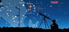 """Opposizione di Marte 2016. Il pianeta rosso mai così vicino alla Terra da 10 anni a questa parte. Tutte le informazioni per l'osservazione e la ripresa! Mancano ancora due anni alla """"Grande opposizione"""" del 2018, quando la Terra si troverà tra il Sole e Marte e quest'ultimo ci apparirà luminoso e grande come non mai. Chi ha potuto assistere a quella dell'agosto 2003 sa bene che si tratta di un'esperienza che va molto al di là del normale aspetto osservativo. Grande, Movie Posters, Mars, Astronomy, Heaven, Film Poster, Film Posters, Poster"""