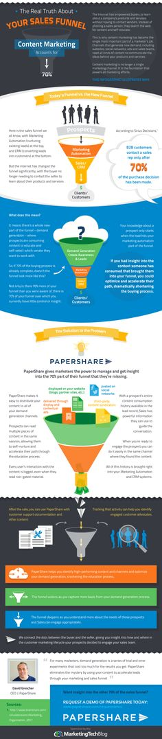 The Real Truth About Your Sales Funnel | #infographics repinned by @Piktochart