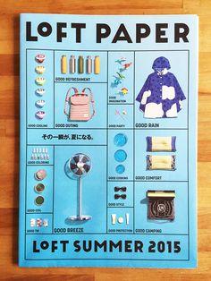 LOFT PAPER Grid Design, Layout Design, Graphic Design, Leaflet Layout, Lookbook Design, Catalog Design, Communication Design, Book Layout, Book Projects
