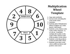 Multiplication Wheel Template to Practice the Basic Facts. Another way for students to practice their facts!!