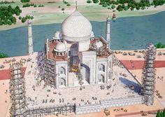 Construction of Taj Mahal, India