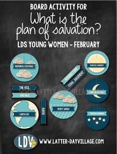 "February Young Women teacher helps for ""What is the plan of salvation?"" www.Latter-DayVillage.com"