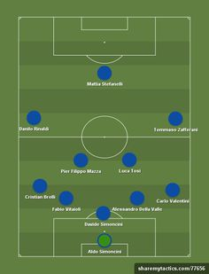 San Marino (5-2-2-1) - World Cup qualification Europe WORLD CUP QUALIFICATION EUROPE - 11th November 2016 - Football tactics and formations - ShareMyTactics.com Football Formations, Football Tactics, Football Drills, November, Soccer, Europe, Booty, Sports, Shapes