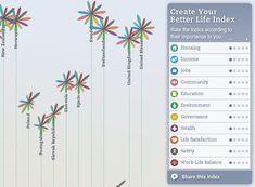 Interactive example of making data friendly to the average human. #datavisualization #dataviz #interactive
