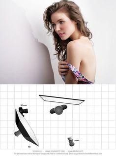 model-lighting-setup-and-diagram