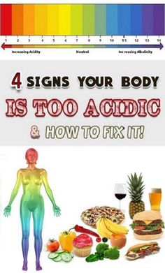 4 Signs Your Body Is Too Acidic And How To Fix It! #4SignsYourBodyIsTooAcidicAndHowToFixIt!