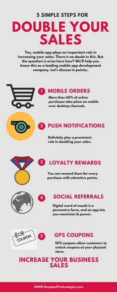 Double your sales with Mobile App with these tips