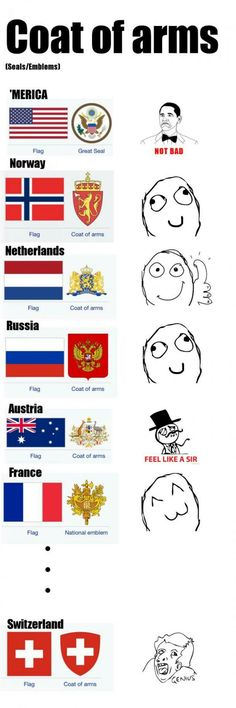 Just Swiss things - FunSubstance Crazy Funny Memes, Wtf Funny, Funny Jokes, Feel Like A Sir, Troll Meme, Russian Memes, Funny Moments, Funny Photos, True Stories