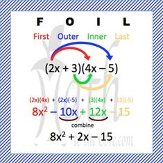 FOIL method Poster for multiplying binomials. I am a big fan of the FOIL method for multiplying binomials. Although I know some educators use the box method, my students find the FOIL method easier and much faster with a little practice. I have color coded the First, Outers, Inners and Last term arrows for a great visual aid and used black swoops to show where to combine like terms. The poster is in an 8.5 x 11 inch format. I have included 3 versions with slight variations of vocabular...