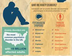 depression health sleep anxiety History stress brain science bipolar meditation psychology PTSD mental health mental infographic medication ...