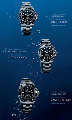Rolex Diver watch depth comparison, and that shows just how extreme I have no interest in testing any of these. Dream Watches, Sport Watches, Luxury Watches, Cool Watches, Rolex Watches, Watches For Men, Unique Watches, James Cameron, Vintage Rolex