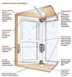 Glass Roof To Window Section Detail Google Search