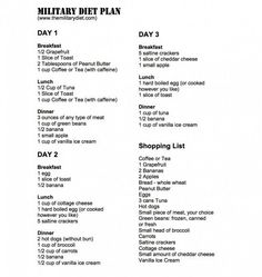 Military Diet Plan Drop 10 Pounds In 3 Days