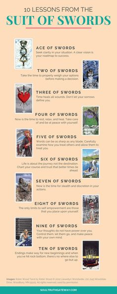 10 Lessons from the Minor Arcana: the Suit of Swords and Swords Tarot Cheatsheet! | Tarot Learning | Tarot Meanings | Tarot Cheat Sheet | Tarot Minor Arcana | Tarot Swords #tarot #soultruthgateway