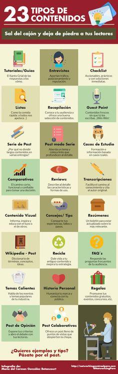 tipos-de-contenidos-post-blog-ideas-infografia