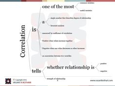 Correlation is one of the most common statistics Correlation is measured by coefficient of correlation Correlation is one of the most useful statistics Correlation is a single number that describes degree of relationship  Correlation tells whether relationship is positive  Correlation tells whether relationship is negative Correlation tells strength of relationship Correlation is Positive when values increase together Correlation is Negative when one value decreases as other increases C