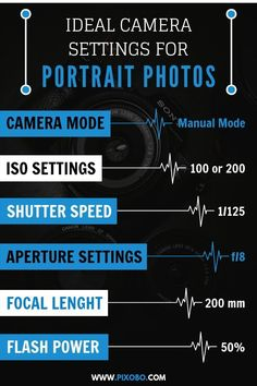 What are the Ideal Camera Settings for Studio Photography? - What are the Ideal Camera Settings for Studio Photography? – Portrait photography is the most common type of studio photography. Portrait photography requires s – Portrait Photography Lighting, Photography Settings, Dslr Photography Tips, Types Of Photography, Photography Lessons, Light Photography, Photography Tutorials, Digital Photography, Amazing Photography