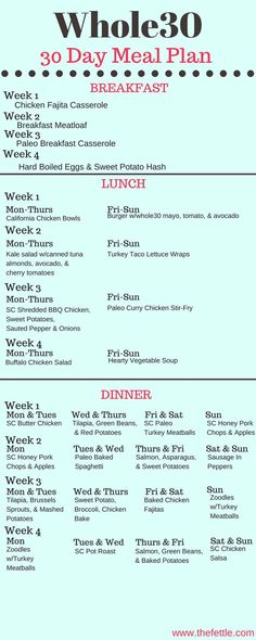 The Whole30 Meal Plan 30 Days Of Meals  the fettle