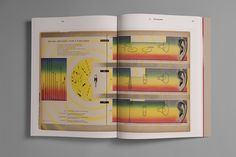 If designer-household-namery were based on the quality of work, Will Burtin would be up there with the greats of the canon: his peers, friends, and Saul Bass, Data Visualization, Infographic, The Unit, Graphic Design, Contemporary, Illustration, Canon, Household