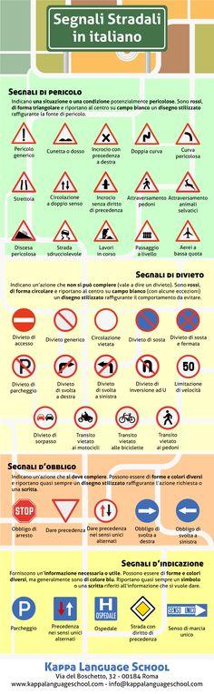 Learn Italian with Kappa Language School infographic