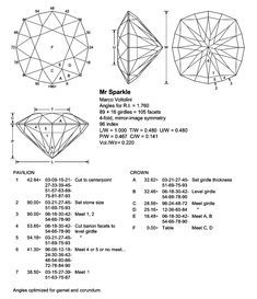 Diamond Chart, Gem Drawing, Stone Cuts, Sparkle, Diy, Carving, Graphic Design, Gemstones, Drawings