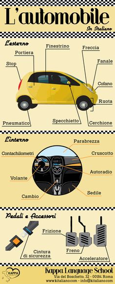 le parole dell'automobile in italiano italian words