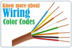 This post will discuss what are Wiring Color Codes, regional wiring color codes in USA, UK, Europe & Canada and when should we apply these codes. Electrical Wiring Colours, Ac Wiring, Electrical Code, Power Wire, Solar Power System, Computer Science, How To Apply, Coding, Color
