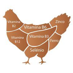 beneficios o ovo de galinha - Pesquisa Google