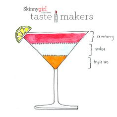 Be the mixologist of your social circle. Join Skinnygirl® Cocktails Tastemakers for more recipes, events, and chances to win great prizes! ‪#‎SoGood‬