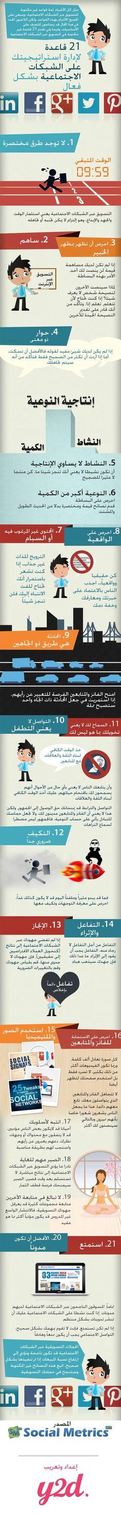 cf2afb0dd #انفوجرافيك كيف تدير استراتيجية #سوشيال_ميديا فعالة 21 نصيحة مهمة لا  تتجاهلها #التسويق_الالكتروني