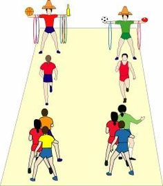Pe Games Grundschulunterricht - Famous Last Words Pe Activities, Team Building Activities, Activity Games, Leadership Activities, Physical Activities, Movement Activities, Youth Group Games, Relay Games For Kids, Relay Race Games