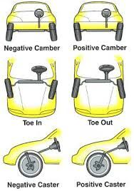 wheel alignment. camber, caster and toe